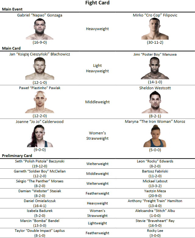 UFC-FN64.fw